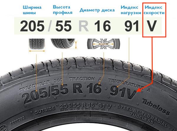 Как рассчитать нагрузку шин (и зачем это делать)