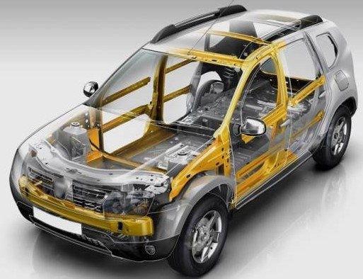 Кузовные запчасти для Renault Duster подешевели - причем намного