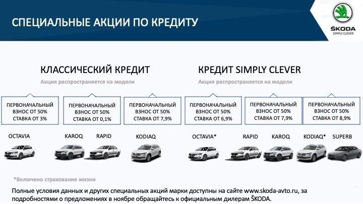 Специальные условия на покупку автомобилей ŠKODA в ноябре-1.jpeg
