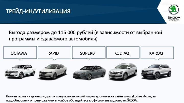 Специальные условия на покупку ŠKODA в ноябре
