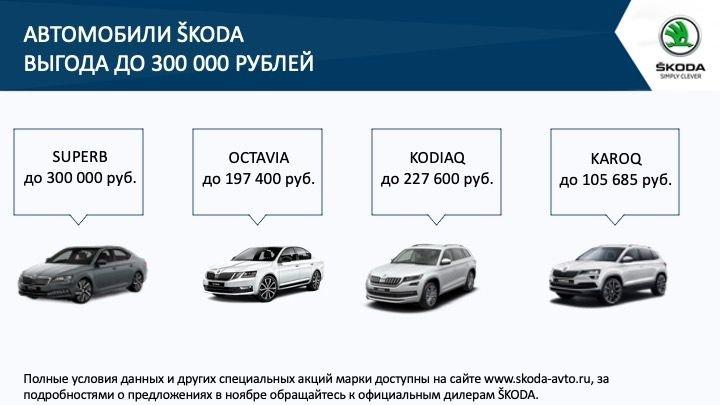 Специальные условия на покупку автомобилей ŠKODA в ноябре.jpeg
