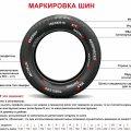Цифровая маркировка шин и покрышек началась в России с 1 ноября.