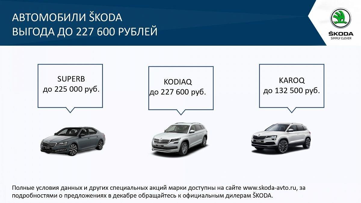 Выгодные условия на покупку автомобилей ŠKODА в декабре