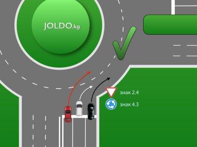 Порядок проезда перекрестков с круговым движением предложено изменить